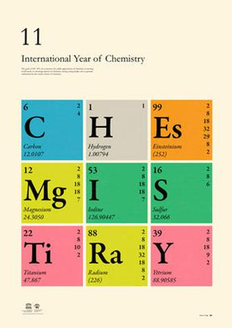 Simon C Page celebrates the International Year of Chemistry