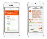 Apple HealthKit & Health app: bringing together health and fitness data to apps and wearables