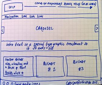 Designing for the unknown: how to design templates and frameworks