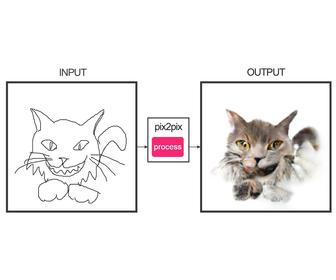 Edges2cats turns your cat drawings into hideous photos